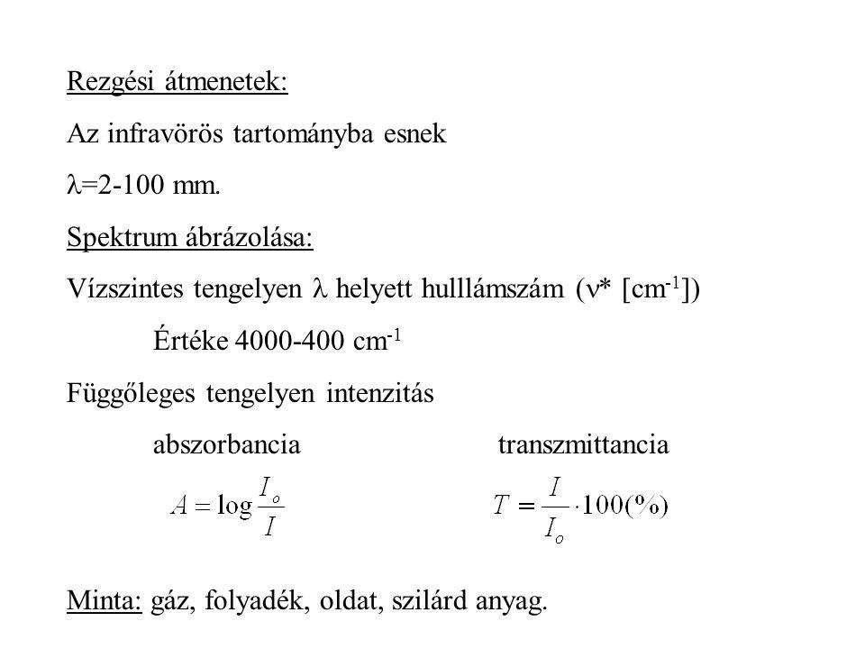 Rezgési átmenetek: Az infravörös tartományba esnek. l=2-100 mm. Spektrum ábrázolása: Vízszintes tengelyen l helyett hulllámszám (n* [cm-1])